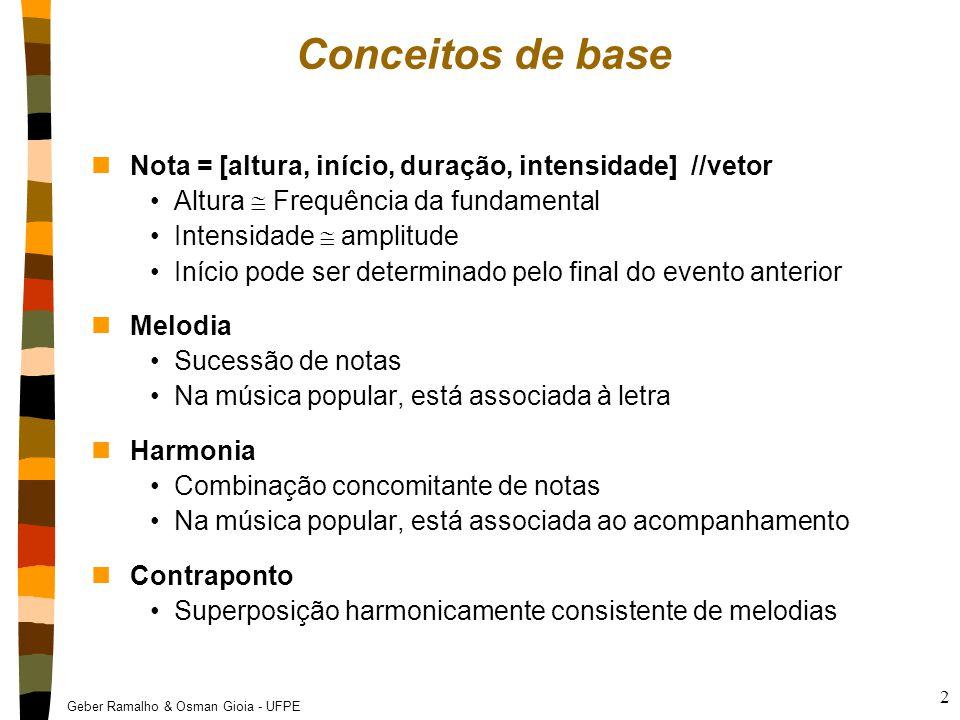 Conceitos de base Nota = [altura, início, duração, intensidade] //vetor. Altura  Frequência da fundamental.